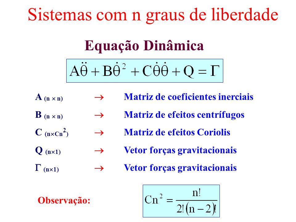 Sistemas com n graus de liberdade Equação Dinâmica A (n n) Matriz de coeficientes inerciais B (n n) Matriz de efeitos centrífugos C (n Cn 2 ) Matriz d