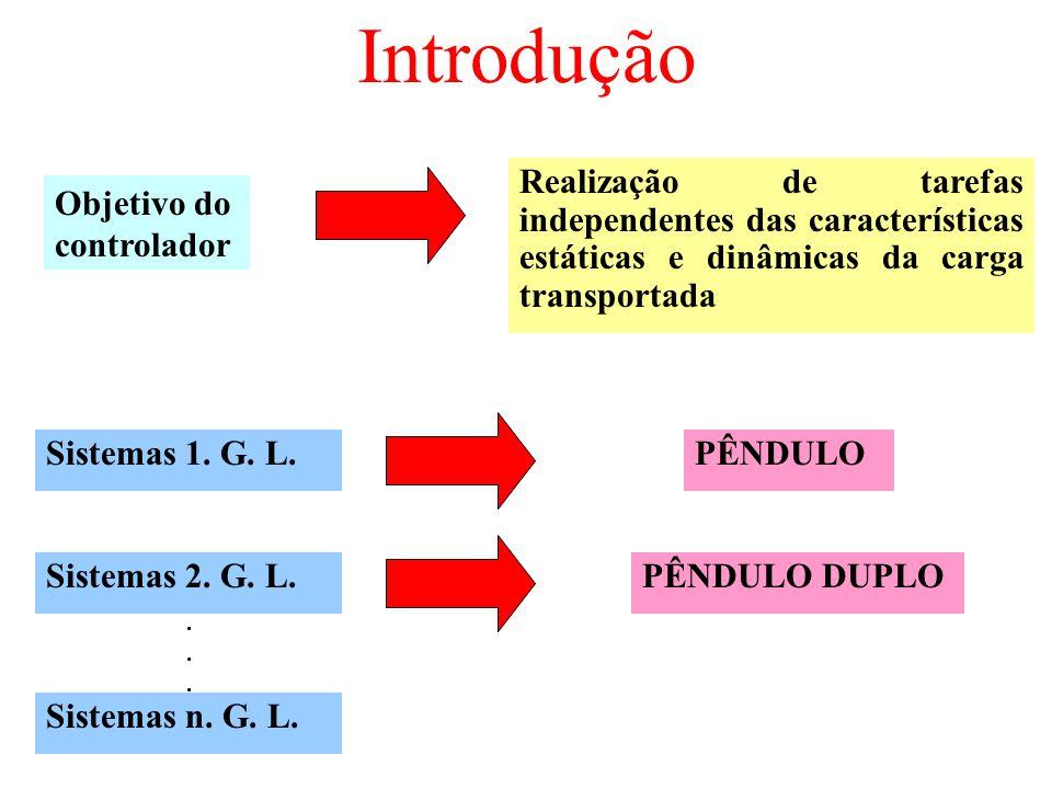 Introdução Realização de tarefas independentes das características estáticas e dinâmicas da carga transportada Sistemas 1. G. L. Sistemas 2. G. L. Sis