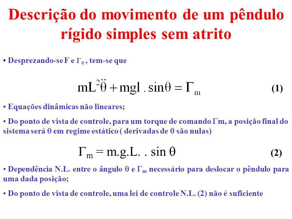 Descrição do movimento de um pêndulo rígido simples sem atrito Desprezando-se F e 0, tem-se que Equações dinâmicas não lineares; Do ponto de vista de