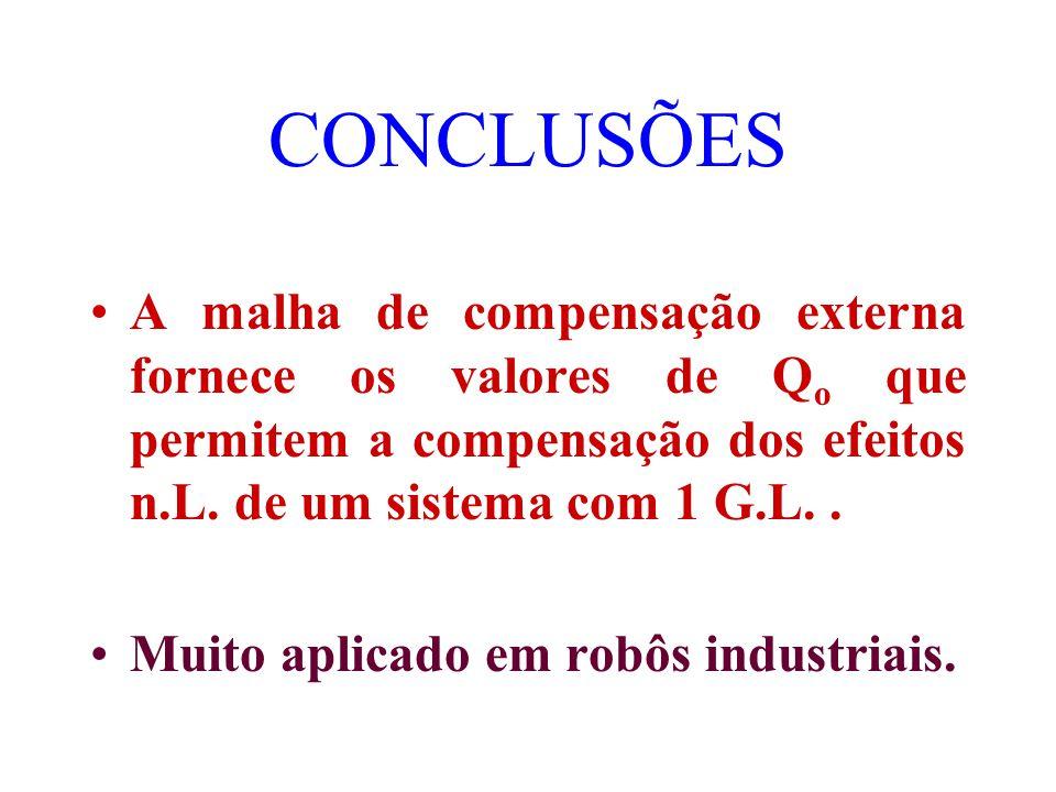 CONCLUSÕES A malha de compensação externa fornece os valores de Q o que permitem a compensação dos efeitos n.L. de um sistema com 1 G.L.. Muito aplica