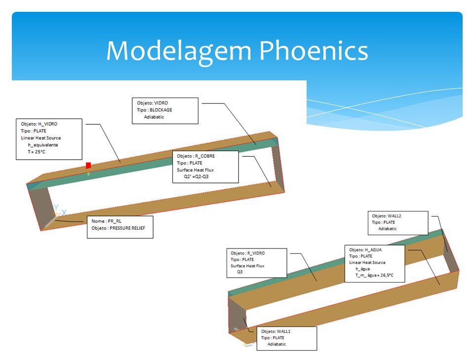Modelagem Phoenics