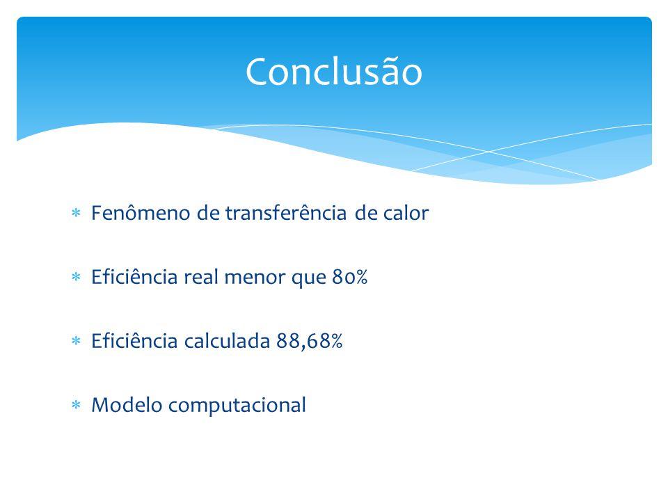 Fenômeno de transferência de calor Eficiência real menor que 80% Eficiência calculada 88,68% Modelo computacional Conclusão