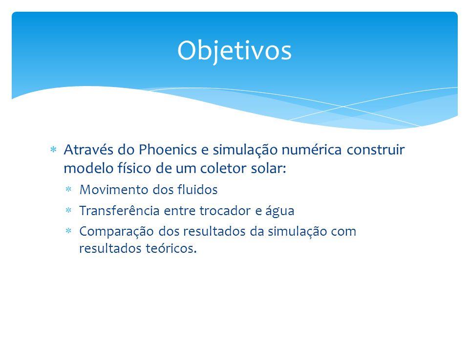 Através do Phoenics e simulação numérica construir modelo físico de um coletor solar: Movimento dos fluidos Transferência entre trocador e água Comparação dos resultados da simulação com resultados teóricos.