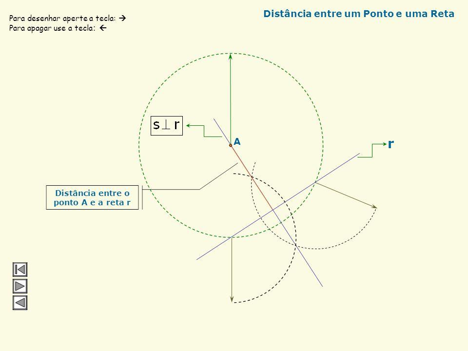 r t s Mediatriz da reta r Circunferências com raios iguais e centradas nos pontos azuis Circunferência centrada no ponto médio de r Para desenhar aper