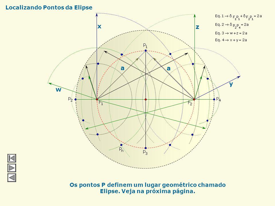 Reta mediatriz Para desenhar aperte a tecla: Para apagar use a tecla : Desenhando uma Figura Oval