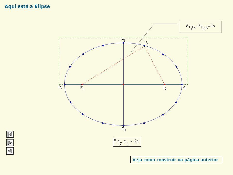 a a x y z w Os pontos P definem um lugar geométrico chamado Elipse. Veja na próxima página. Localizando Pontos da Elipse