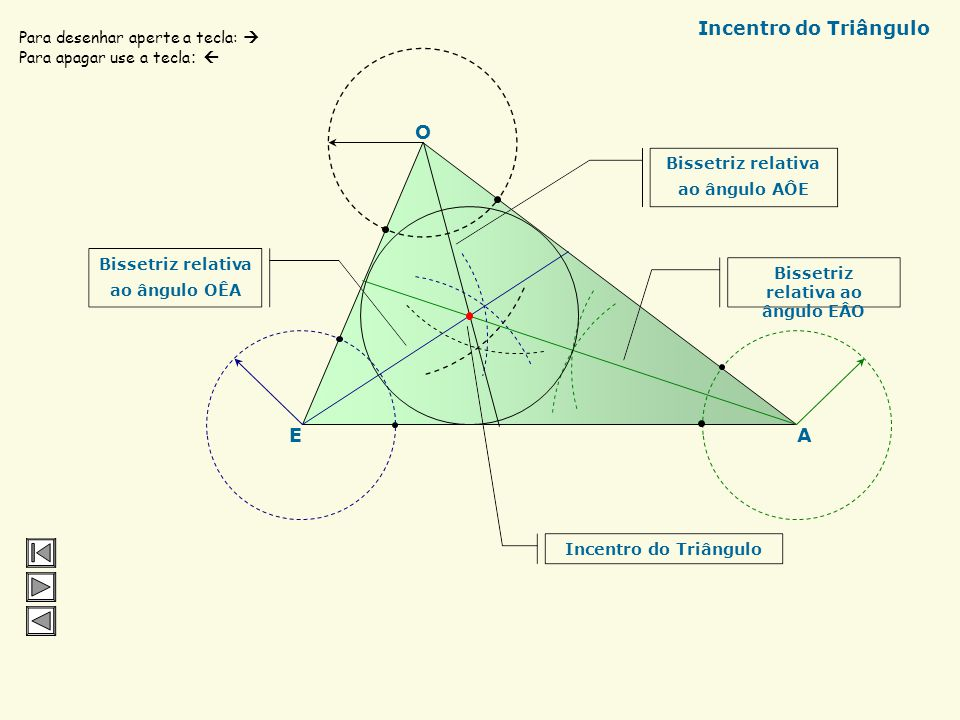 C B A Mediatriz de AB Mediatriz de AC Circuncentro do Triângulo Para desenhar aperte a tecla: Para apagar use a tecla : Circuncentro do Triângulo