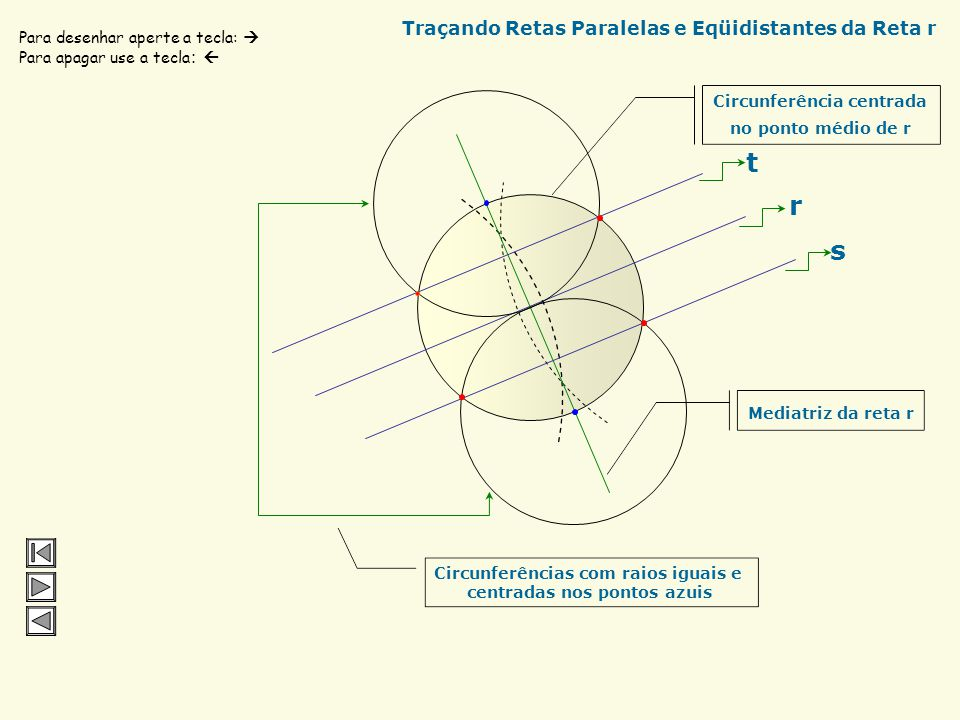 A B Mediatriz de AC Mediatriz de AB O centro do arco AB é o circuncentro do triângulo ABC C Para desenhar aperte a tecla: Para apagar use a tecla : Lo