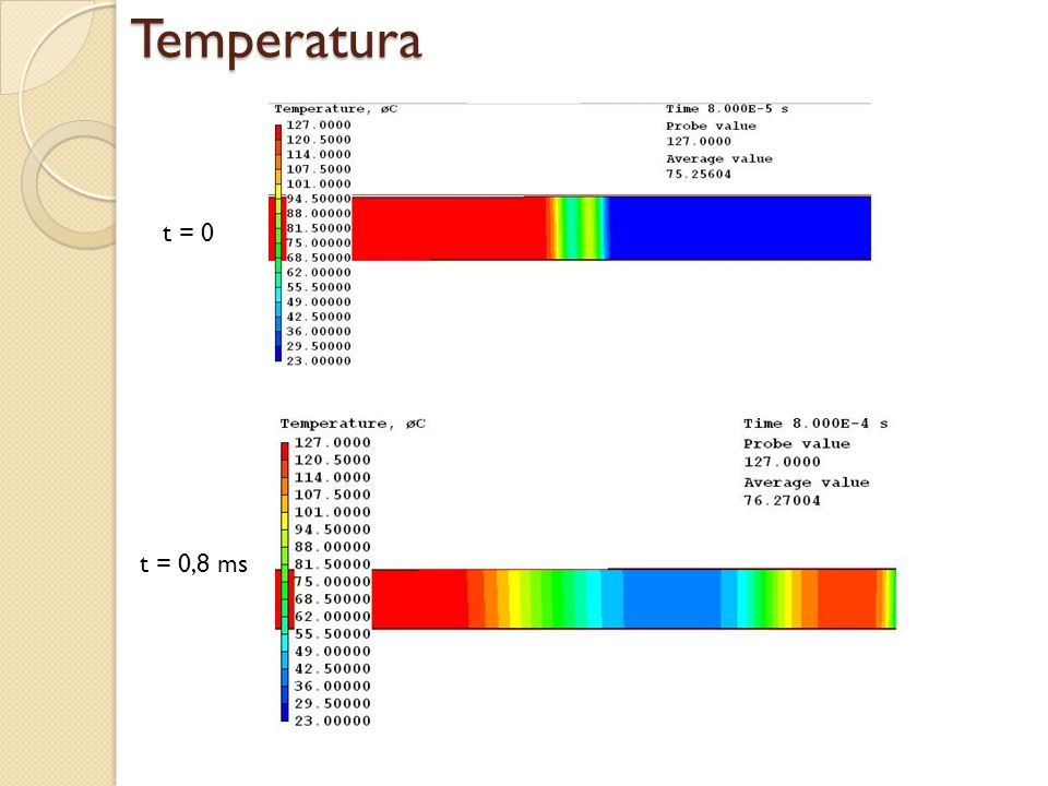 Onda de expansão: Redução da temperatura Onde de choque: Aumento da temperaturaTemperatura