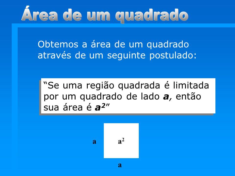Obtemos a área de um quadrado através de um seguinte postulado: Se uma região quadrada é limitada por um quadrado de lado a, então sua área é a 2 a a