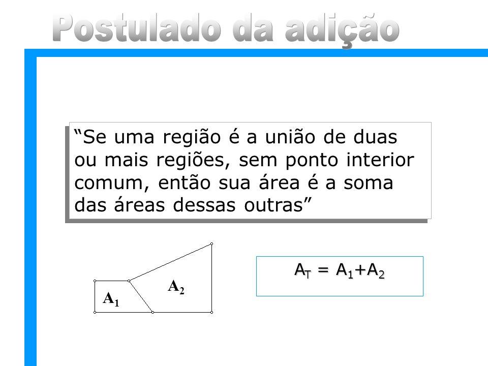 Se uma região é a união de duas ou mais regiões, sem ponto interior comum, então sua área é a soma das áreas dessas outras A T = A 1 +A 2 A1A1 A2A2