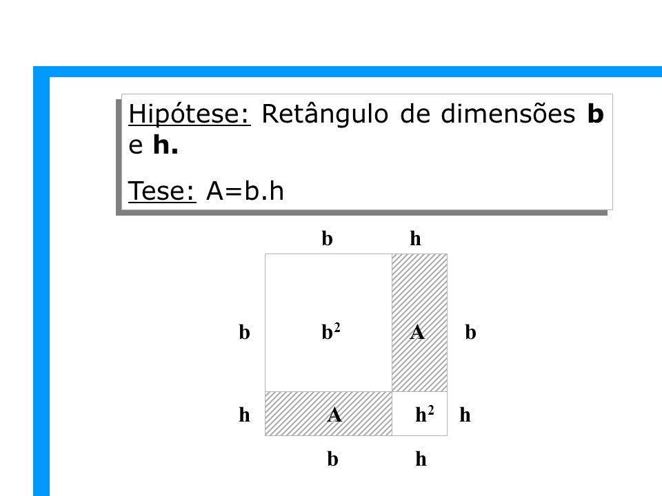 Hipótese: Retângulo de dimensões b e h. Tese: A=b.h Hipótese: Retângulo de dimensões b e h. Tese: A=b.h b2b2 A Ah2h2 h h h bb h b b