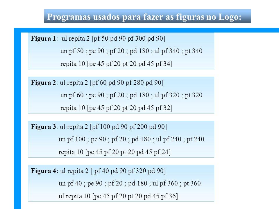 Programas usados para fazer as figuras no Logo: Figura 1: ul repita 2 [pf 50 pd 90 pf 300 pd 90] un pf 50 ; pe 90 ; pf 20 ; pd 180 ; ul pf 340 ; pt 34