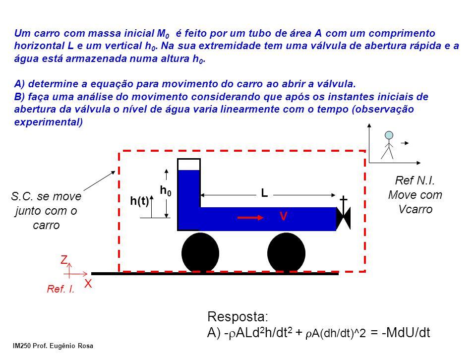 IM250 Prof. Eugênio Rosa Um carro com massa inicial M 0 é feito por um tubo de área A com um comprimento horizontal L e um vertical h 0. Na sua extrem