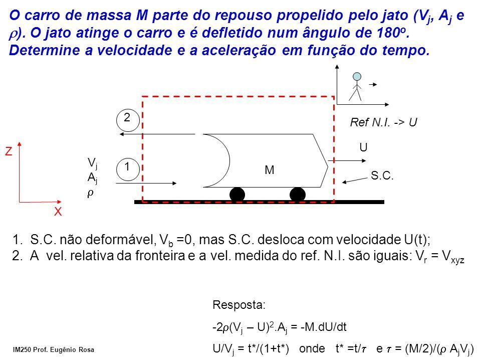 IM250 Prof. Eugênio Rosa O carro de massa M parte do repouso propelido pelo jato (V j, A j e ). O jato atinge o carro e é defletido num ângulo de 180
