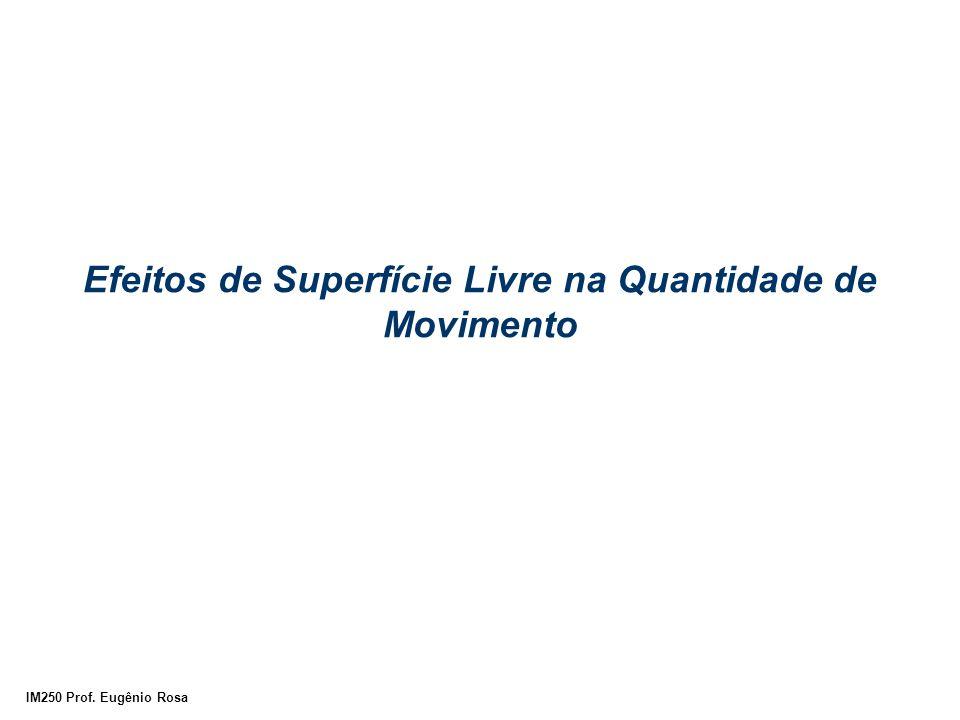 IM250 Prof. Eugênio Rosa Efeitos de Superfície Livre na Quantidade de Movimento