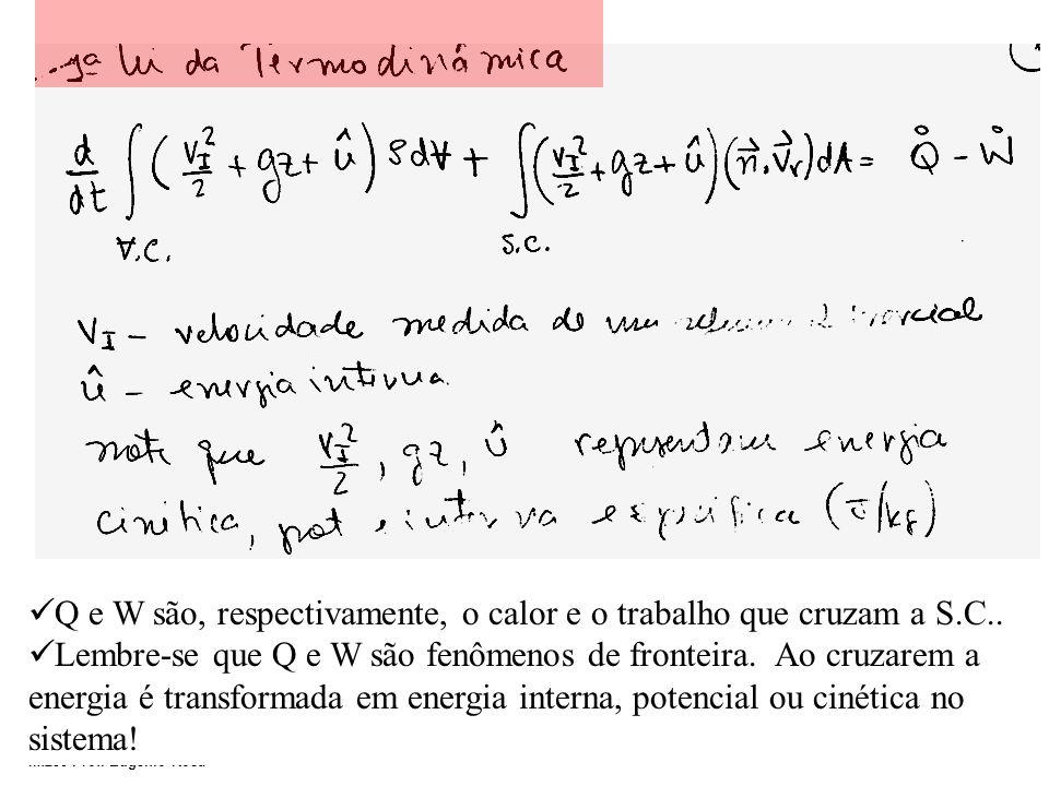 IM250 Prof. Eugênio Rosa Q e W são, respectivamente, o calor e o trabalho que cruzam a S.C.. Lembre-se que Q e W são fenômenos de fronteira. Ao cruzar
