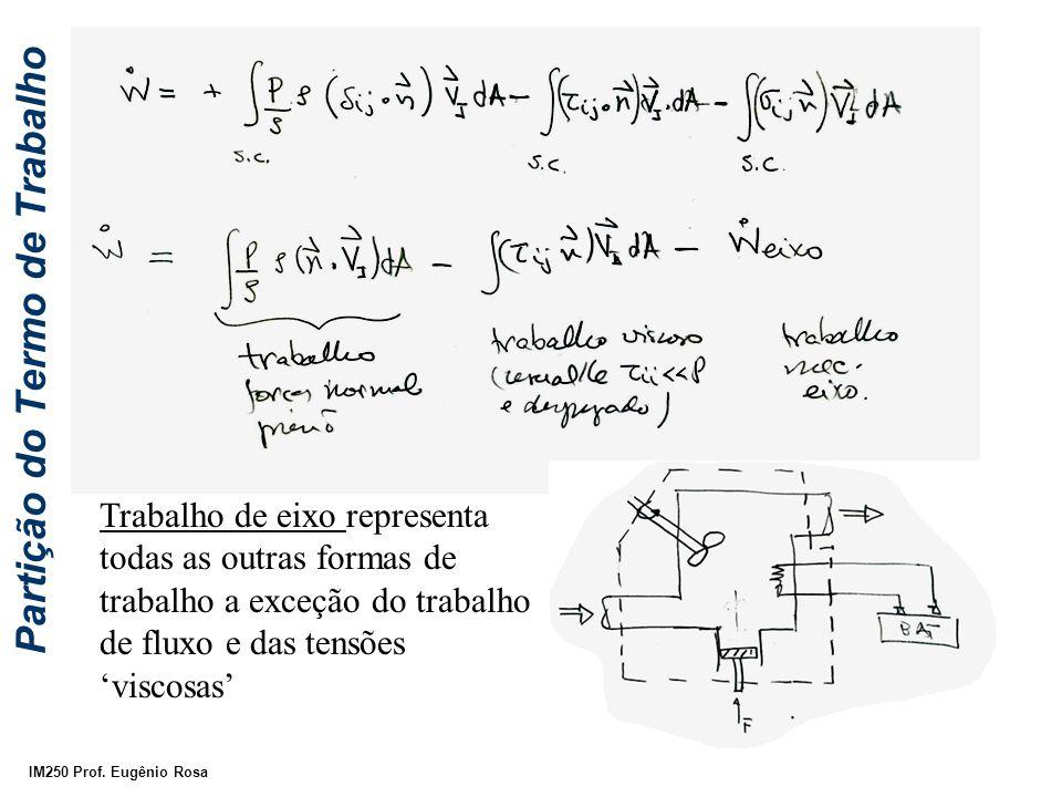 IM250 Prof. Eugênio Rosa Trabalho de eixo representa todas as outras formas de trabalho a exceção do trabalho de fluxo e das tensões viscosas Partição
