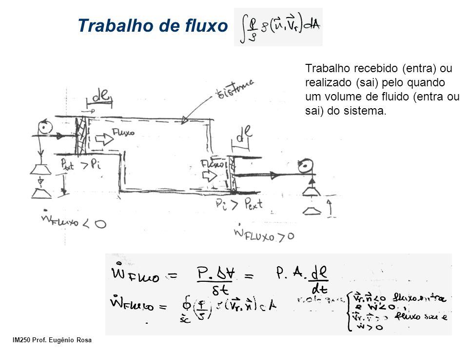 IM250 Prof. Eugênio Rosa Trabalho de fluxo Trabalho recebido (entra) ou realizado (sai) pelo quando um volume de fluido (entra ou sai) do sistema.