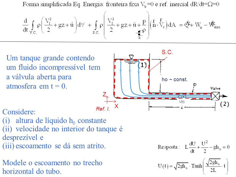 IM250 Prof. Eugênio Rosa Um tanque grande contendo um fluido incompressível tem a válvula aberta para atmosfera em t = 0. Considere: (i)altura de líqu