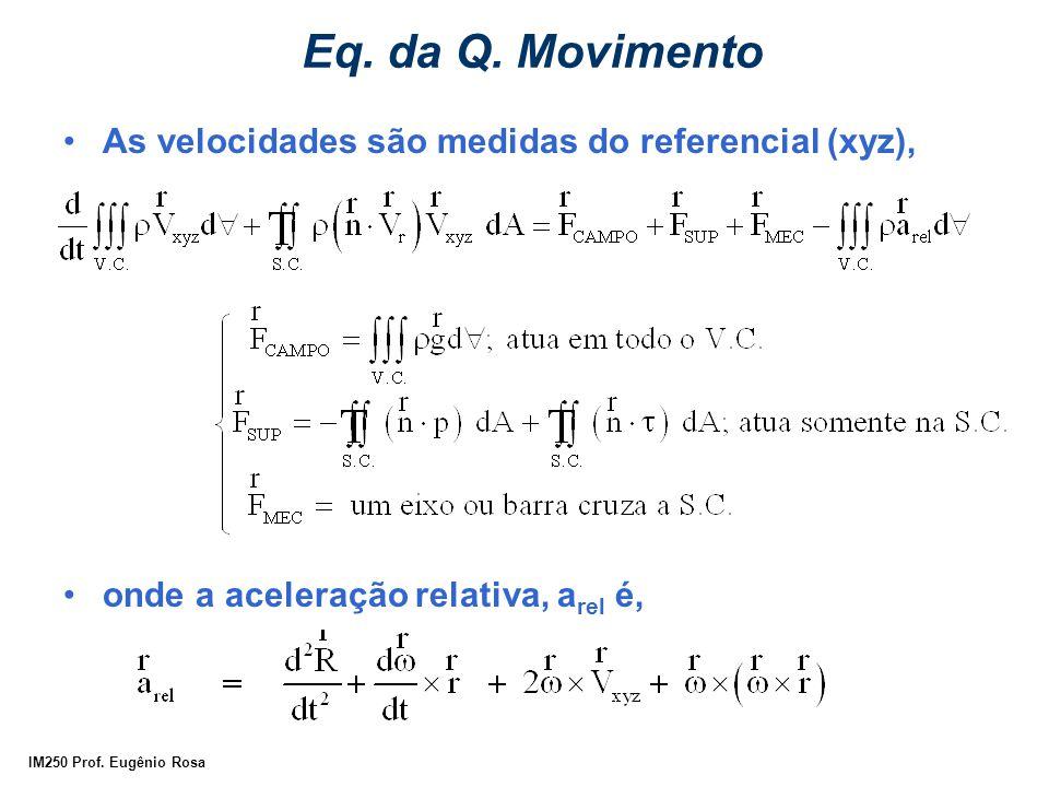 IM250 Prof. Eugênio Rosa Eq. da Q. Movimento As velocidades são medidas do referencial (xyz), onde a aceleração relativa, a rel é,