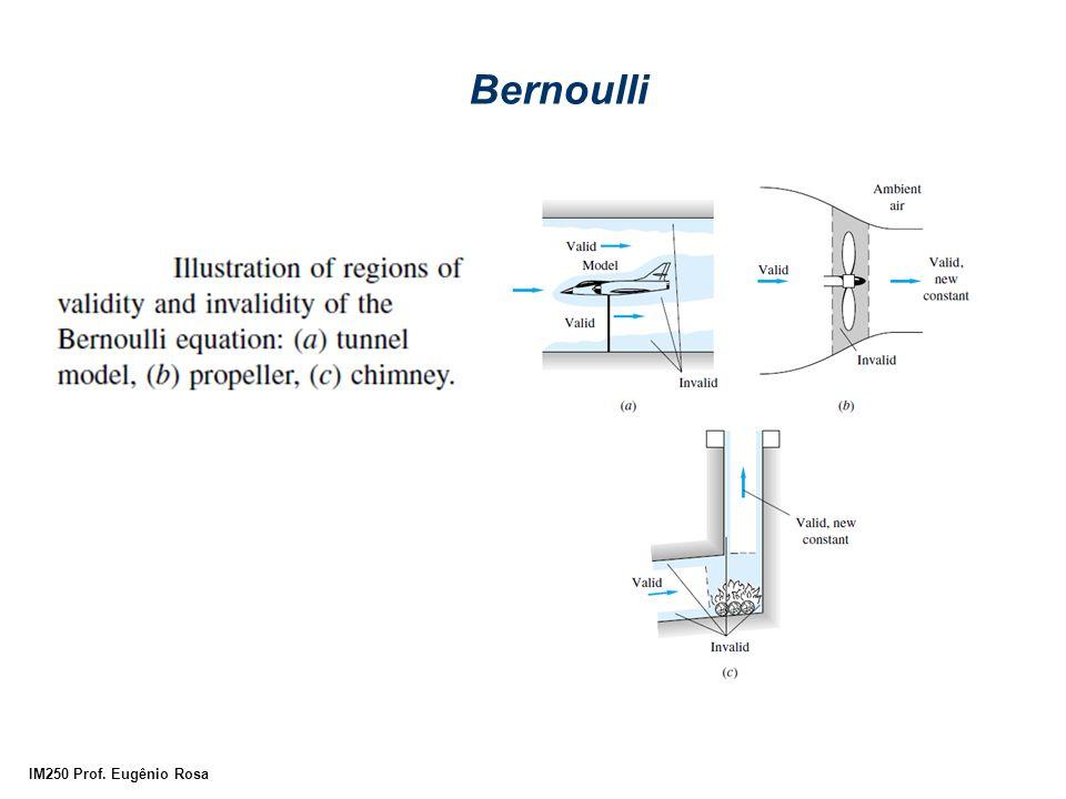 IM250 Prof. Eugênio Rosa Bernoulli