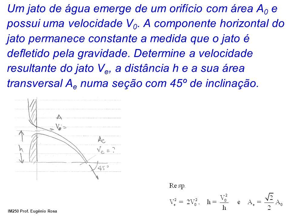IM250 Prof. Eugênio Rosa Um jato de água emerge de um orifício com área A 0 e possui uma velocidade V 0. A componente horizontal do jato permanece con