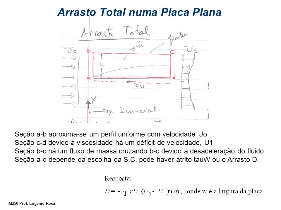 IM250 Prof. Eugênio Rosa Seção a-b aproxima-se um perfil uniforme com velocidade Uo Seção c-d devido à viscosidade há um déficit de velocidade, U1 Seç