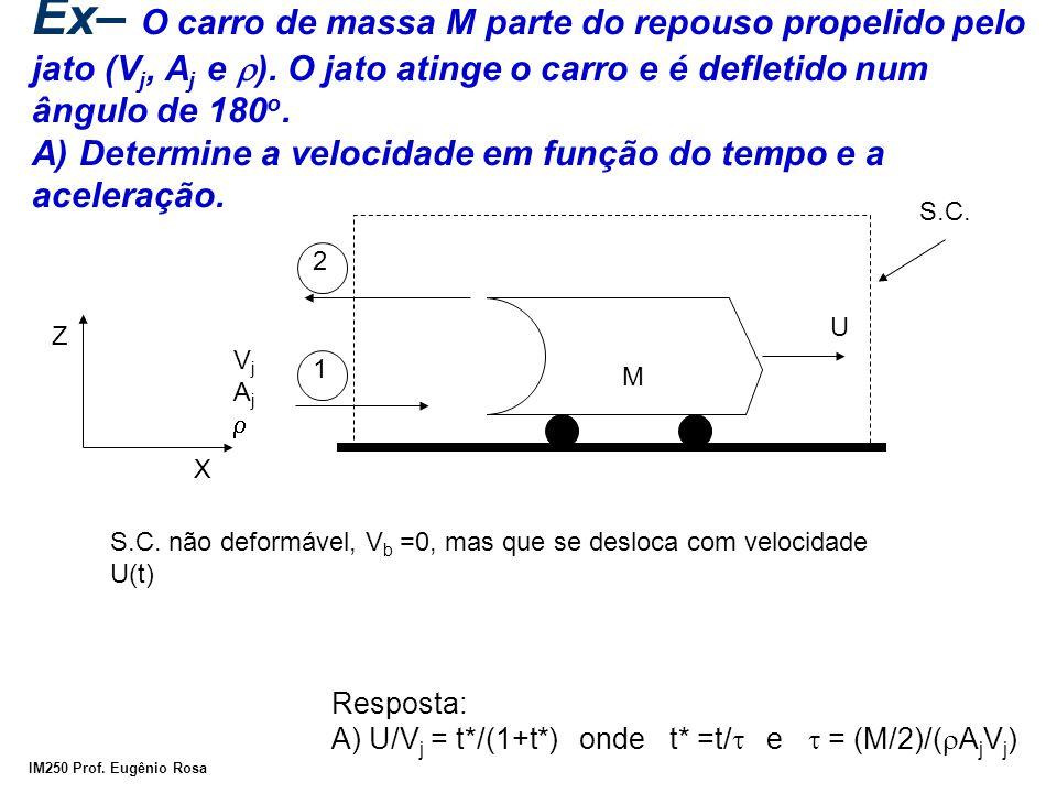 IM250 Prof. Eugênio Rosa Ex– O carro de massa M parte do repouso propelido pelo jato (V j, A j e ). O jato atinge o carro e é defletido num ângulo de