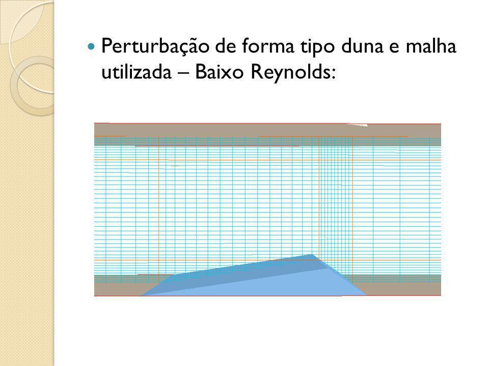 Perturbação de forma tipo duna e malha utilizada – Baixo Reynolds: