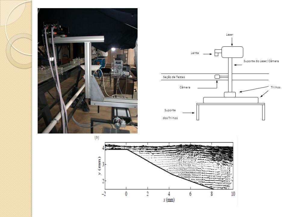 Laser Lente Suporte do Laser/ Câmera Suporte dos Trilhos Trilhos Seção de Testes Câmera