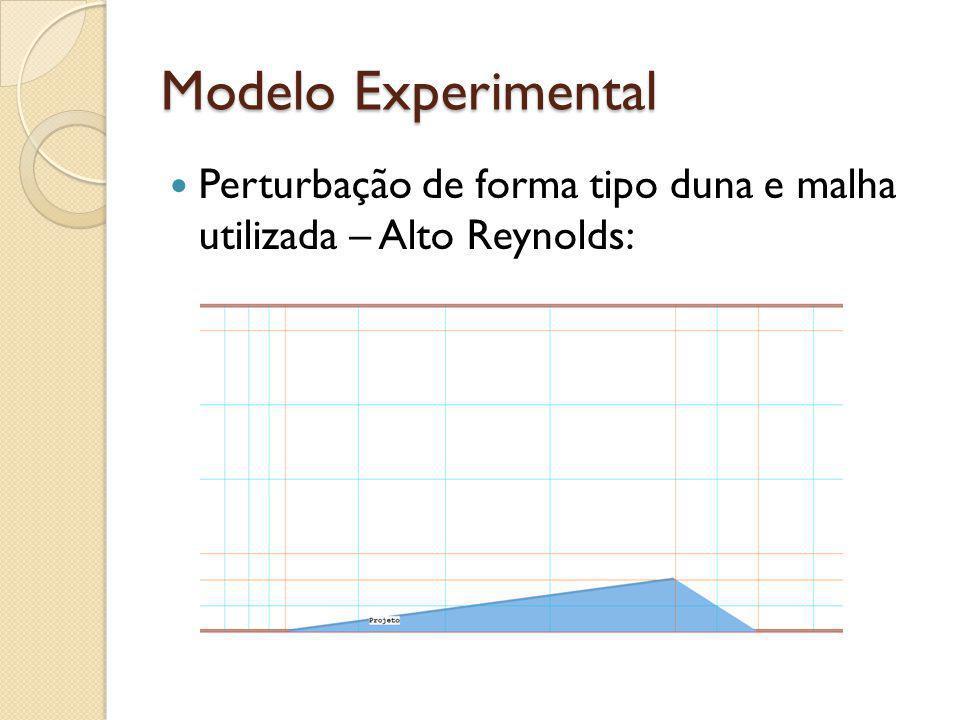 Modelo Experimental Perturbação de forma tipo duna e malha utilizada – Alto Reynolds: