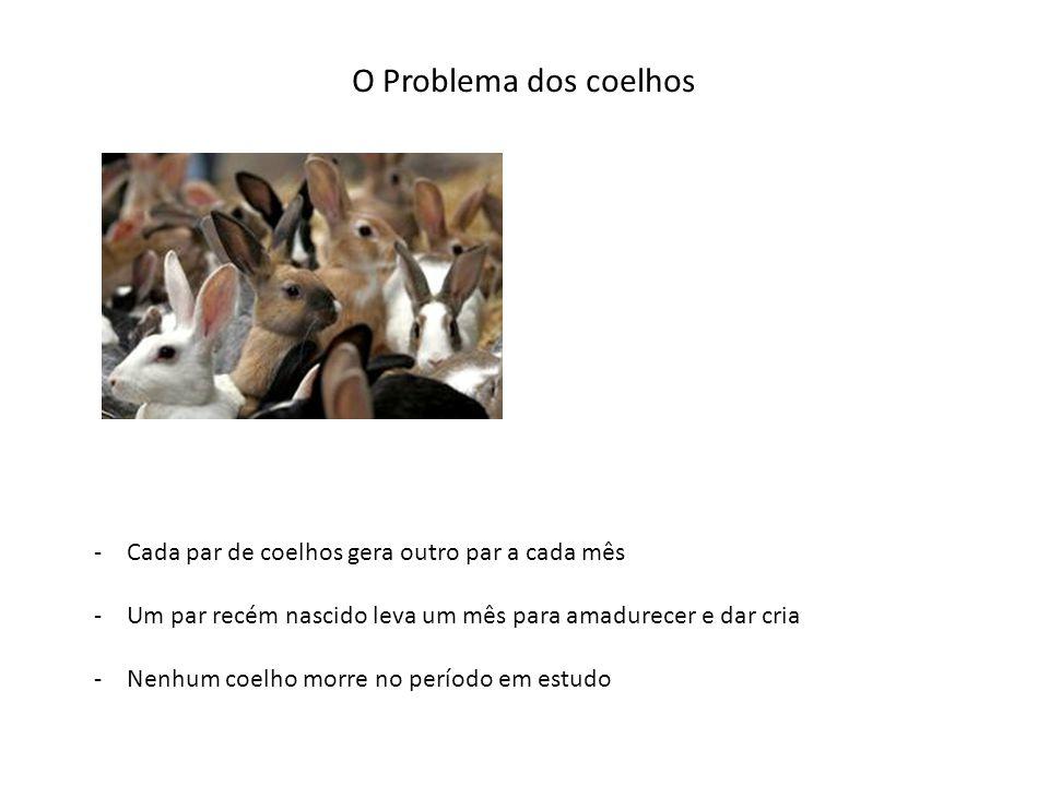 O Problema dos coelhos -Cada par de coelhos gera outro par a cada mês -Um par recém nascido leva um mês para amadurecer e dar cria -Nenhum coelho morr