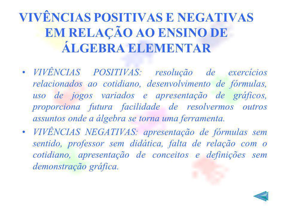 CONCEPÇÕES ALGÉBRICAS PROPOSTAS POR FIORENTININI, MIORIM E MIGUEL LINGUÍSTICO-PRAGMÁTICA: vincula o papel pedagógico da álgebra como instrumento de resolução de problemas.