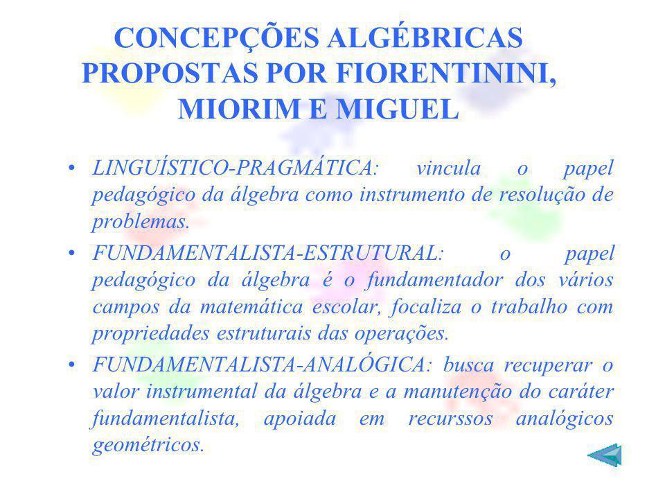 CONCEPÇÕES ALGÉBRICAS PROPOSTAS POR FIORENTININI, MIORIM E MIGUEL LINGUÍSTICO-PRAGMÁTICA: vincula o papel pedagógico da álgebra como instrumento de re