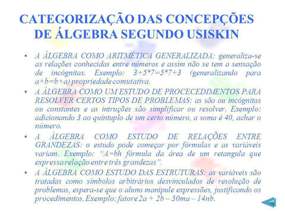 CATEGORIZAÇÃO DAS CONCEPÇÕES DE ÁLGEBRA SEGUNDO USISKIN A ÁLGEBRA COMO ARITMÉTICA GENERALIZADA: generaliza-se as relações conhecidas entre números e a