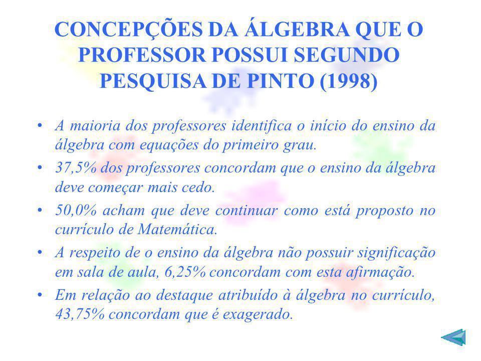 CONCEPÇÕES DA ÁLGEBRA QUE O PROFESSOR POSSUI SEGUNDO PESQUISA DE PINTO (1998) A maioria dos professores identifica o início do ensino da álgebra com e