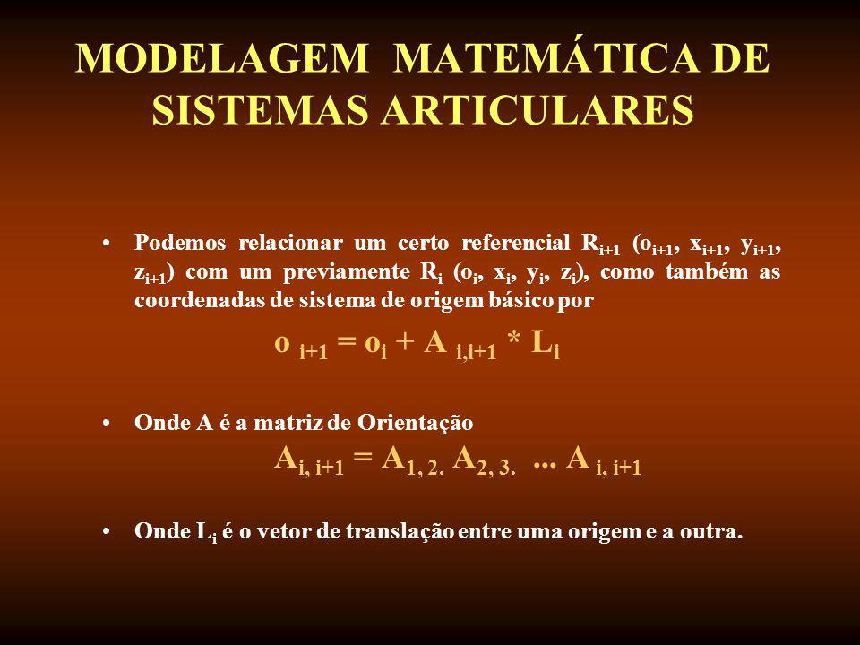MODELAGEM MATEMÁTICA DE SISTEMAS ARTICULARES Podemos relacionar um certo referencial R i+1 (o i+1, x i+1, y i+1, z i+1 ) com um previamente R i (o i,