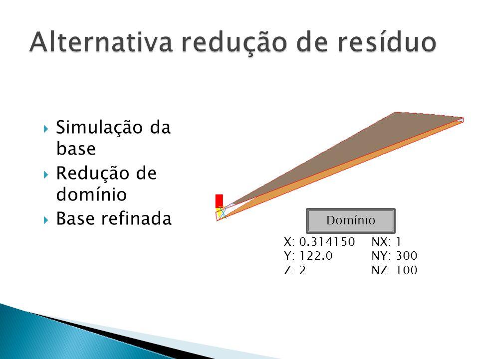 Simulação da base Redução de domínio Base refinada X: 0.314150 NX: 1 Y: 122.0 NY: 300 Z: 2 NZ: 100 Domínio