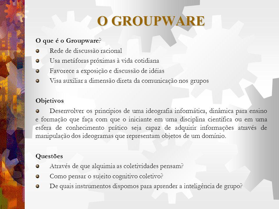 O GROUPWARE O que é o Groupware? Rede de discussão racional Usa metáforas próximas à vida cotidiana Favorece a exposição e discussão de idéias Visa au