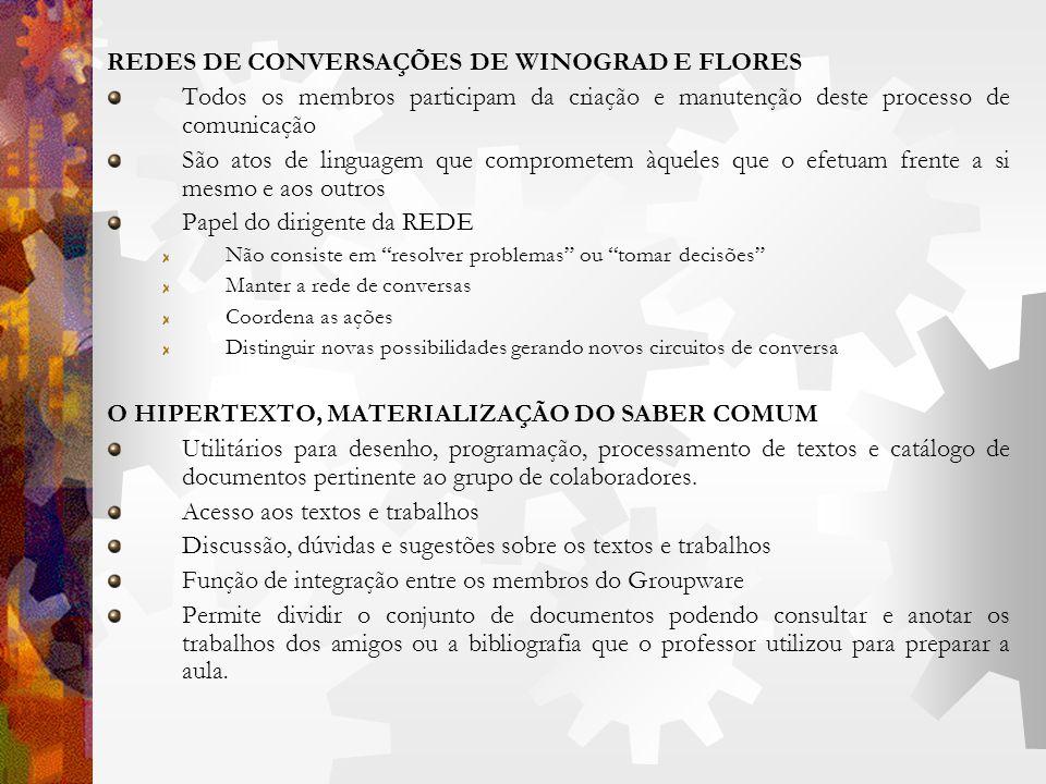 REDES DE CONVERSAÇÕES DE WINOGRAD E FLORES Todos os membros participam da criação e manutenção deste processo de comunicação São atos de linguagem que
