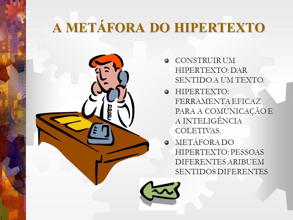 A METÁFORA DO HIPERTEXTO CONSTRUIR UM HIPERTEXTO: DAR SENTIDO A UM TEXTO. HIPERTEXTO: FERRAMENTA EFICAZ PARA A COMUNICAÇÃO E A INTELIGÊNCIA COLETIVAS.