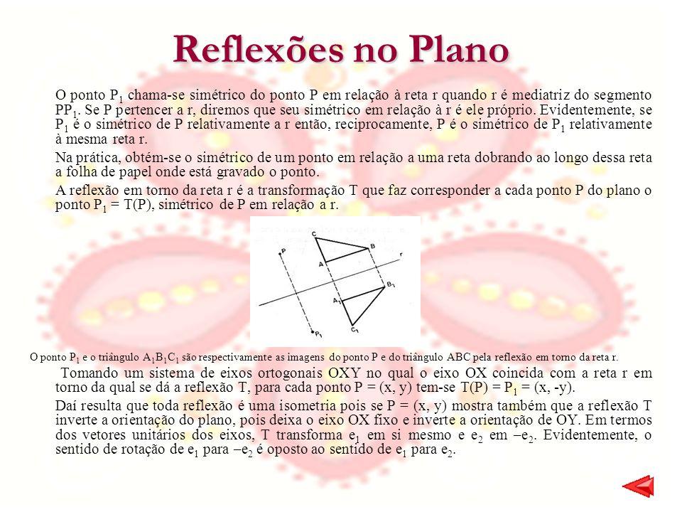 Reflexões no Plano O ponto P 1 chama-se simétrico do ponto P em relação à reta r quando r é mediatriz do segmento PP 1. Se P pertencer a r, diremos qu