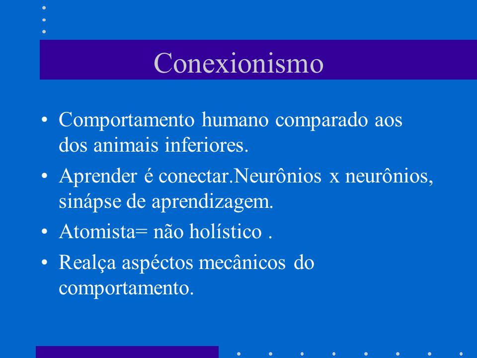 Conexionismo Comportamento humano comparado aos dos animais inferiores. Aprender é conectar.Neurônios x neurônios, sinápse de aprendizagem. Atomista=