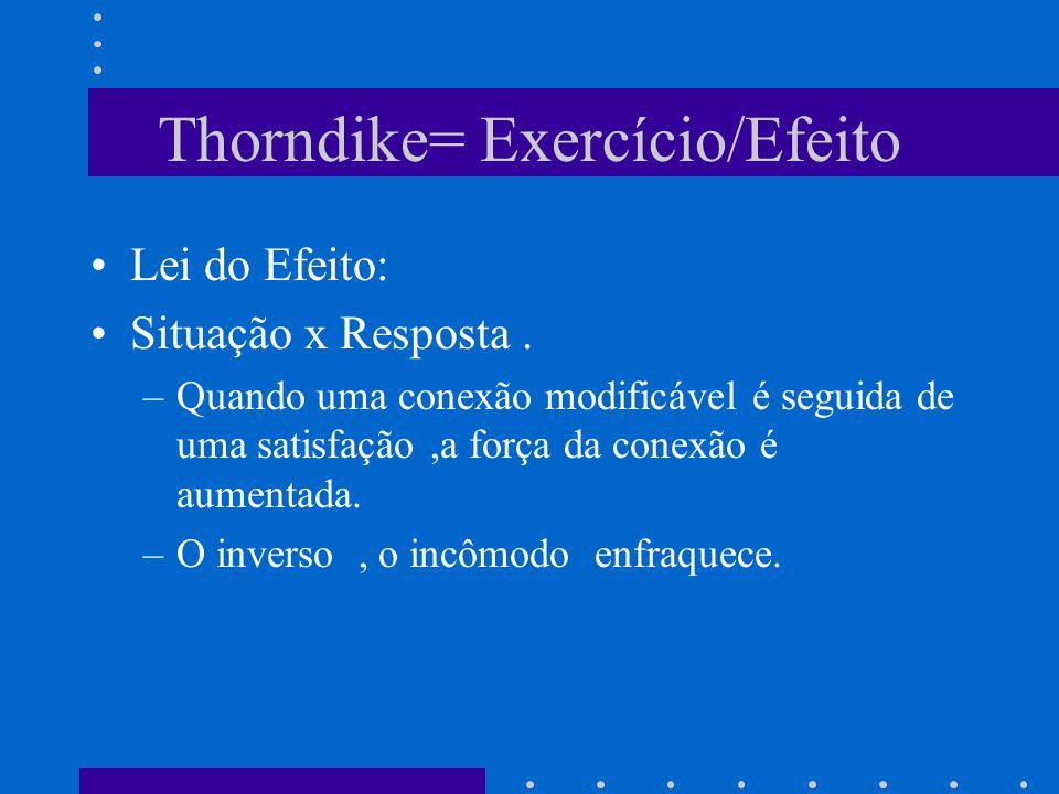 Thorndike= Exercício/Efeito Lei do Efeito: Situação x Resposta. –Quando uma conexão modificável é seguida de uma satisfação,a força da conexão é aumen
