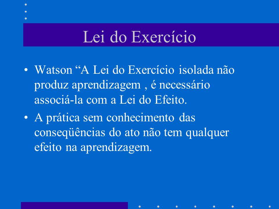 Lei do Exercício Watson A Lei do Exercício isolada não produz aprendizagem, é necessário associá-la com a Lei do Efeito. A prática sem conhecimento da