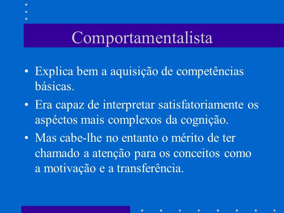 Comportamentalista Explica bem a aquisição de competências básicas. Era capaz de interpretar satisfatoriamente os aspéctos mais complexos da cognição.