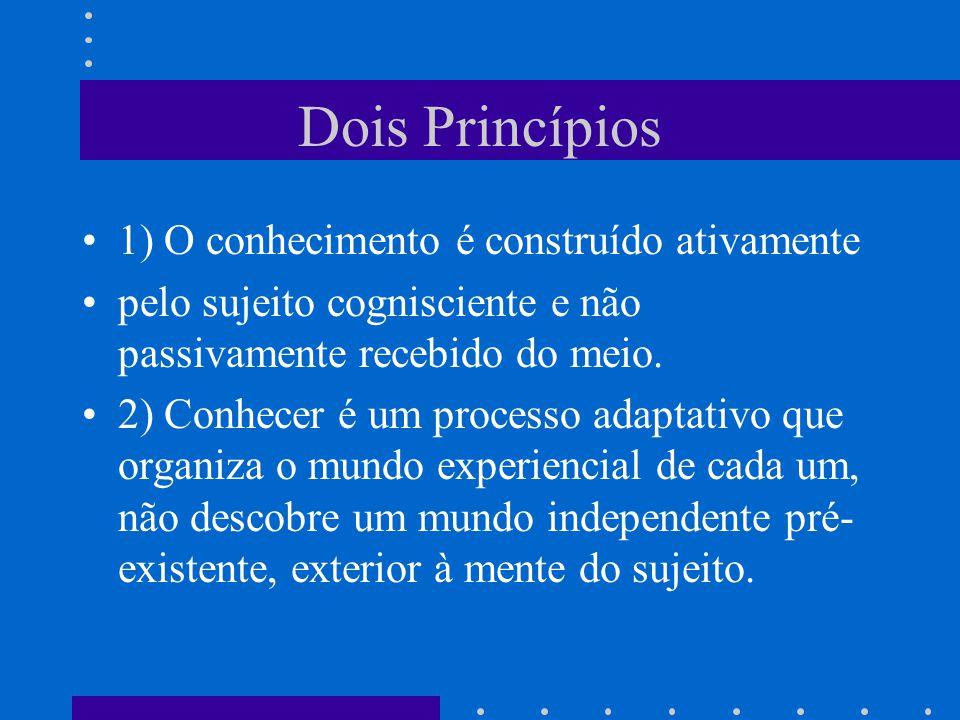 Dois Princípios 1) O conhecimento é construído ativamente pelo sujeito cognisciente e não passivamente recebido do meio. 2) Conhecer é um processo ada
