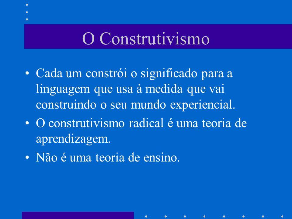O Construtivismo Cada um constrói o significado para a linguagem que usa à medida que vai construindo o seu mundo experiencial. O construtivismo radic