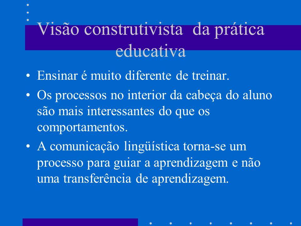 Visão construtivista da prática educativa Ensinar é muito diferente de treinar. Os processos no interior da cabeça do aluno são mais interessantes do